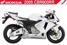 2005 Honda CBR600RR Accessories